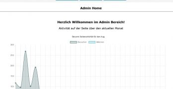 Die neue Internetmarketing Software im Test – Teil 1